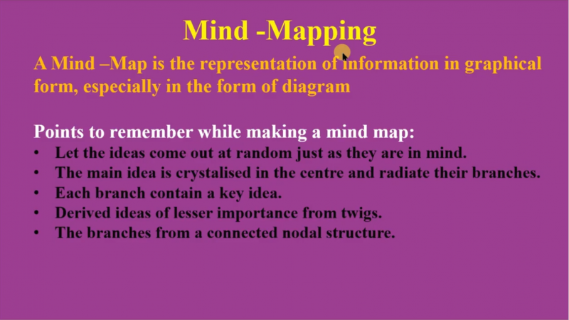 Mind- Mapping