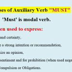 Modal Auxiliary Verb Must