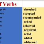 Forms of Verbs